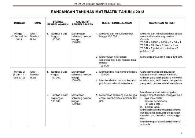 RANCANGAN TAHUNAN MATEMATIK TAHUN 4 2013  RANCANGAN TAHUNAN MATEMATIK TAHUN 4 2013 MINGGU  Minggu 1 (2 Jan – 4 Jan 2013)  ...