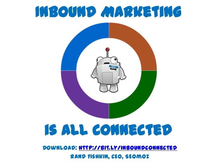Inbound Marketing is All ConnectedDownload: http://bit.ly/inboundconnected       Rand Fishkin, CEO, SEOmoz