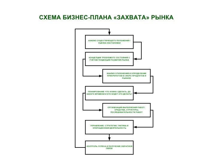 6. СХЕМА