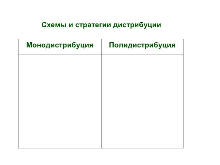9. Схемы