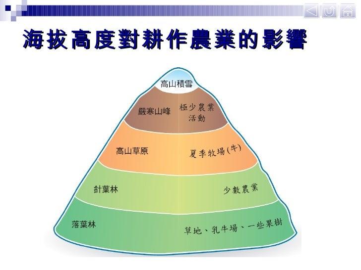 海拔高度對耕作農業的影響