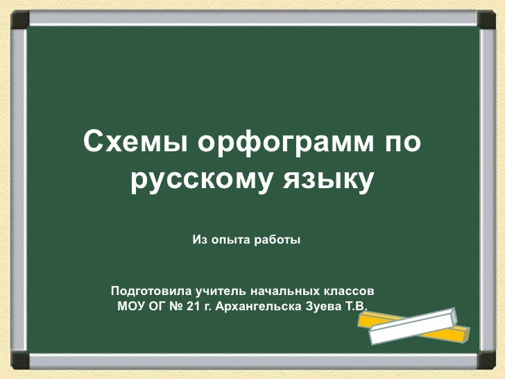 Схемы орфограмм по русскому