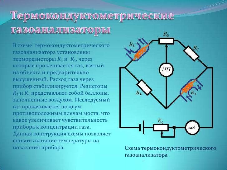 концентратомеры, в которых