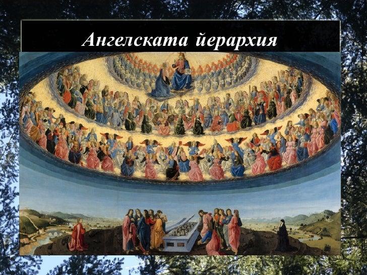 Ангелската йерархия