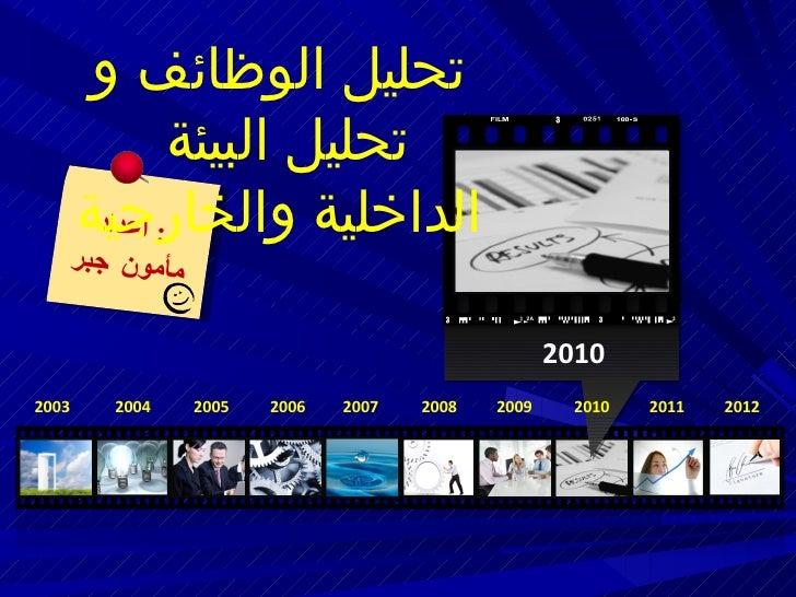 2012 2009 2008 2006 2005 2004 2003 2007 2010 2011 اعداد :  مأمون جبر 2010 تحليل الوظائف و تحليل البيئة  الداخلية والخارجية