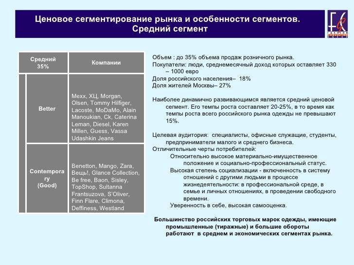 Особенности продажи обуви - Роспотребнадзор