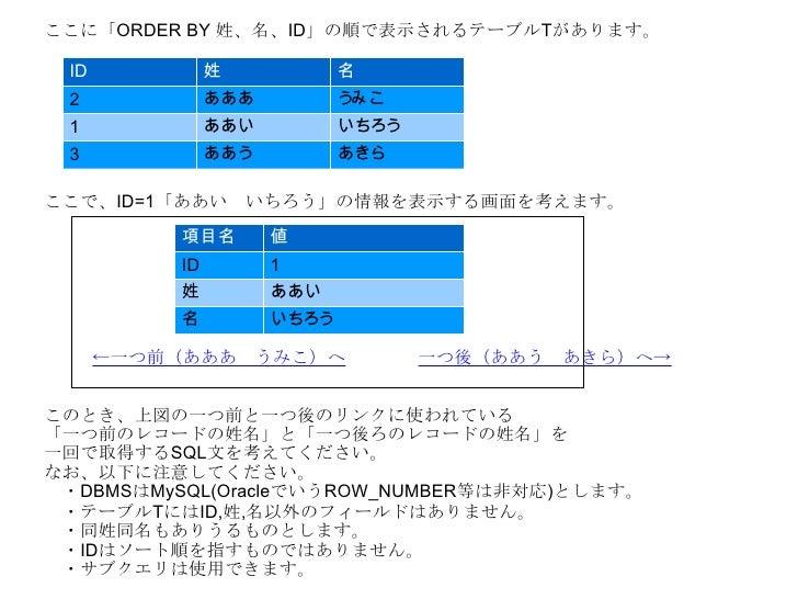 Data sorting by SQL