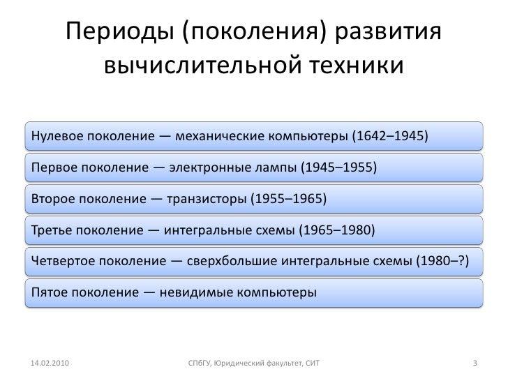 Периоды (поколения) развития