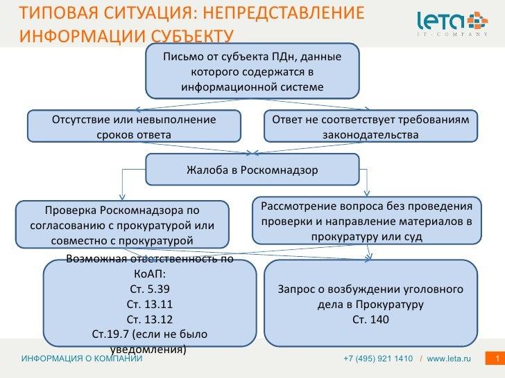 схемы использования закона о