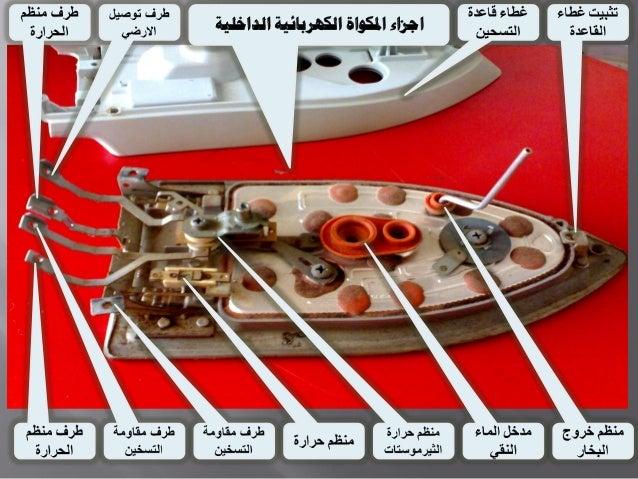 اجزاء المكواة الكهربائية  الداخلية