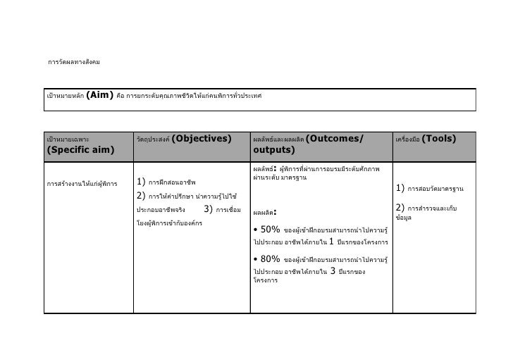 Impact Assessment Sample