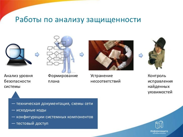 схемы сети<br />— исходные