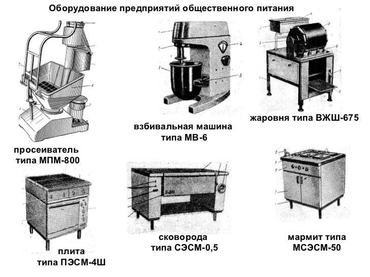 сковорода типа СЭСМ-0,5