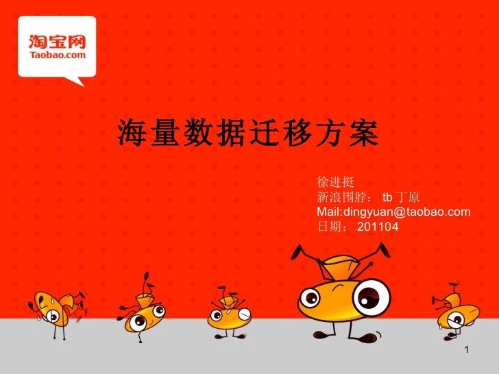 海量数据迁移方案 徐进挺 新浪围脖: tb 丁原 Mail:dingyuan@taobao.com 日期: 201104