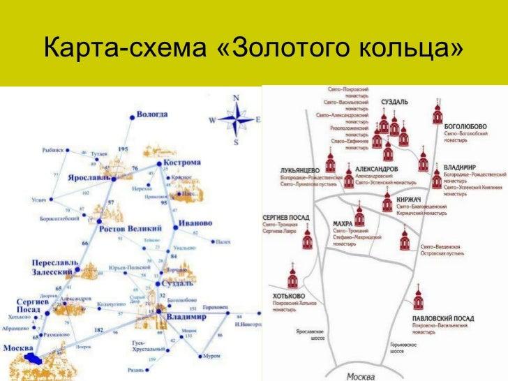 России; 5. Карта-схема «