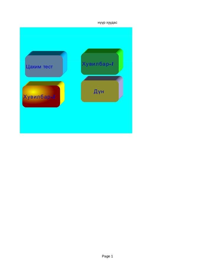 нүүр хуудас              Хувилбар -1Цахим тест                  ДүнХувилбар -2                     Page 1