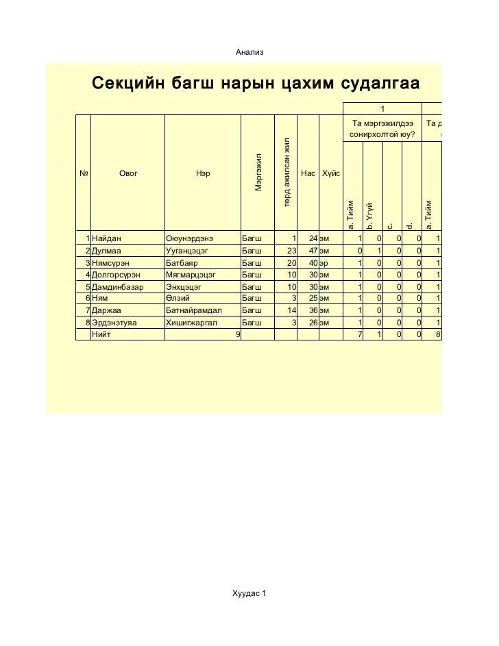 Анализ    Секцийн багш нарын цахим судалгаа                                                                               ...