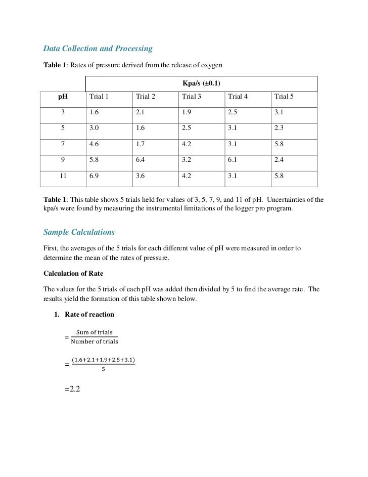 controls and variables worksheet