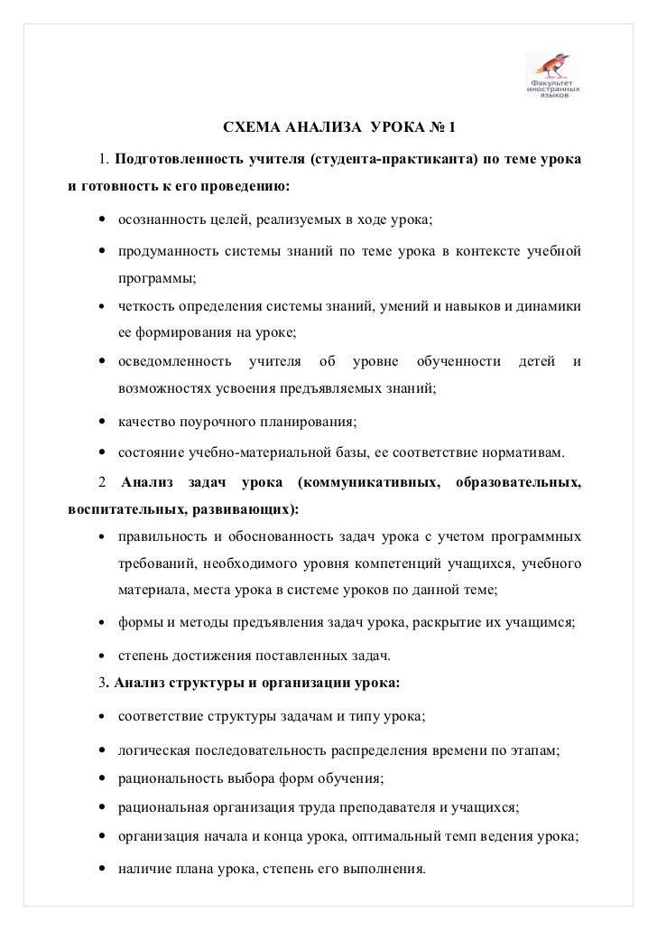 СХЕМА АНАЛИЗА УРОКА № 1 1.