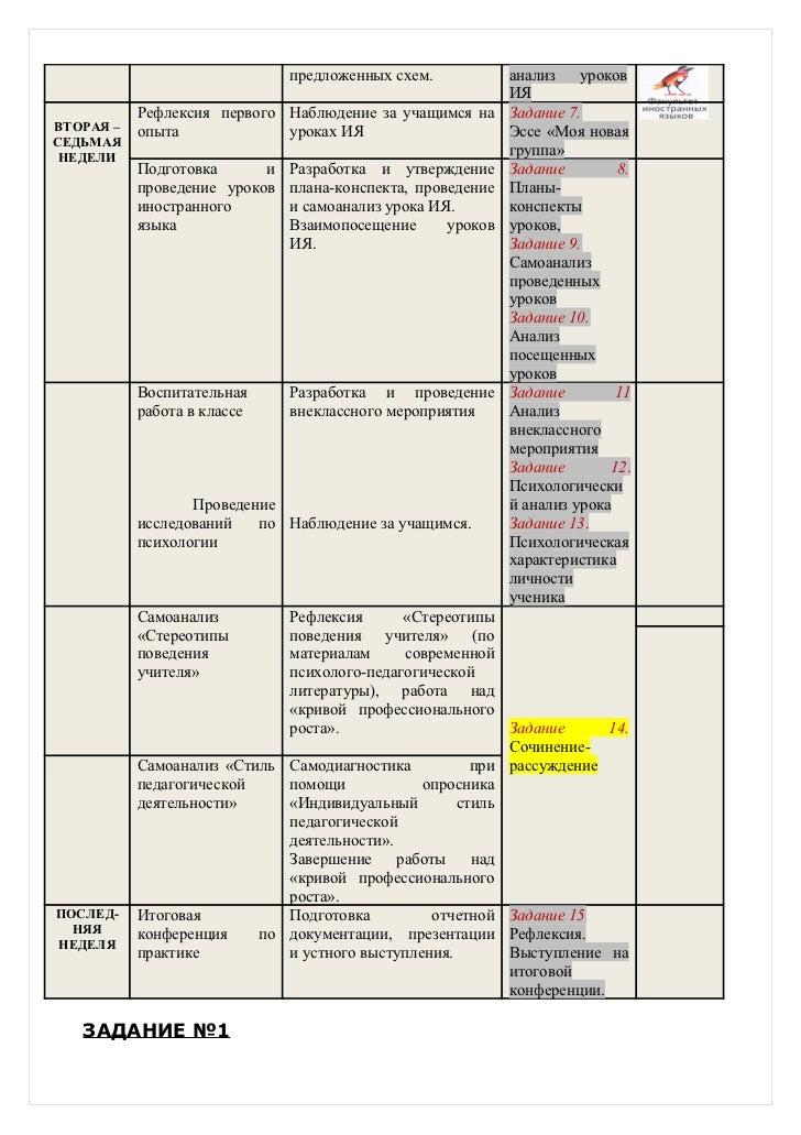 схем. анализ уроков ИЯ
