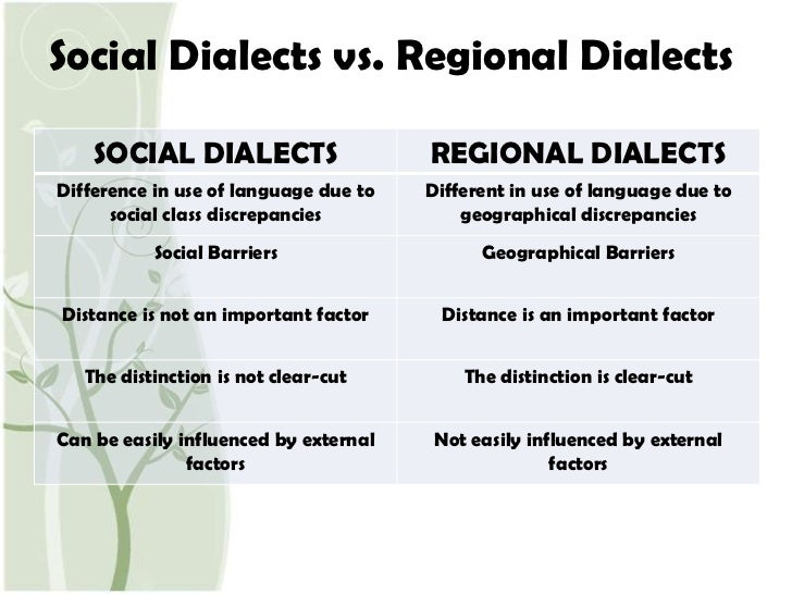 regional social dialects
