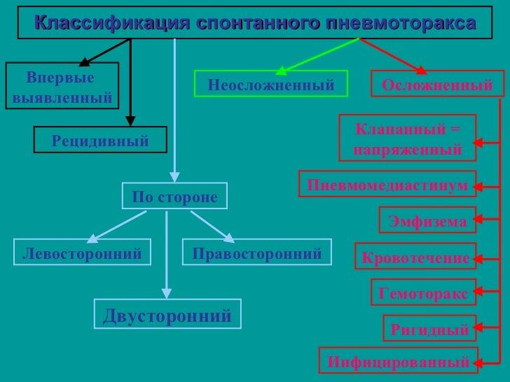 Плеврэктомия