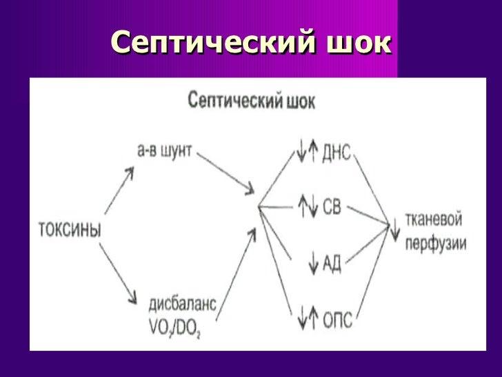 Септический