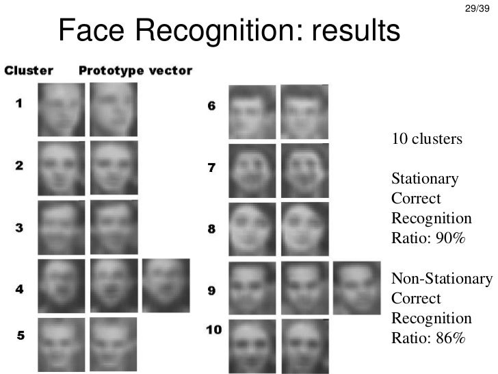 thesis on face recognition Does homework help you learn face recognition phd thesis write my research proposal dissertation canon feudal law wiki.
