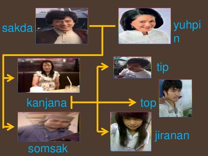 yuhpin<br />sakda<br />tip<br />kanjana<br />top<br />jiranan<br />somsak<br />