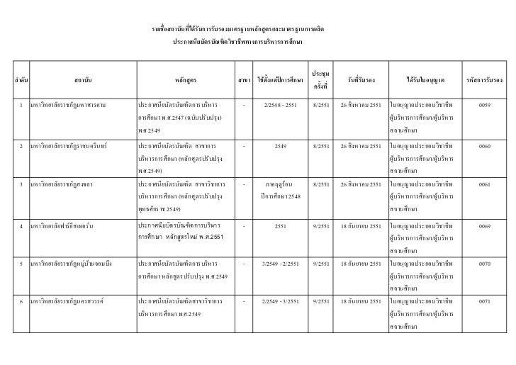 รายชื่อสถาบันที่ไดรับการรับรองมาตรฐานหลักสูตรและมาตรฐานการผลิต                                                    ประกาศน...