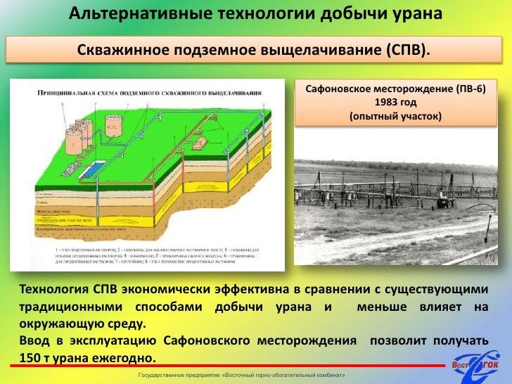 технологии добычи урана<br