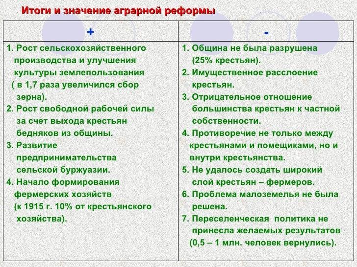 аграрной реформы 1.