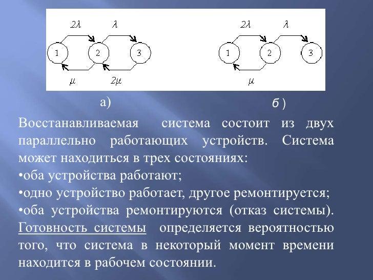 />Надежность системы