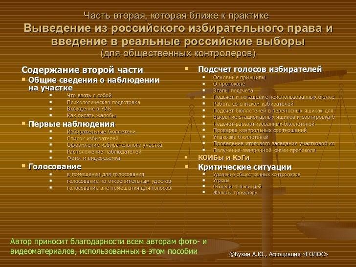 Часть вторая, которая ближе к практике   Выведение из российского избирательного права и введение в реальные российские вы...