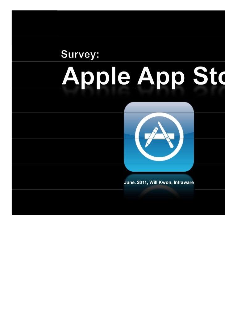 Apple App Store Survey