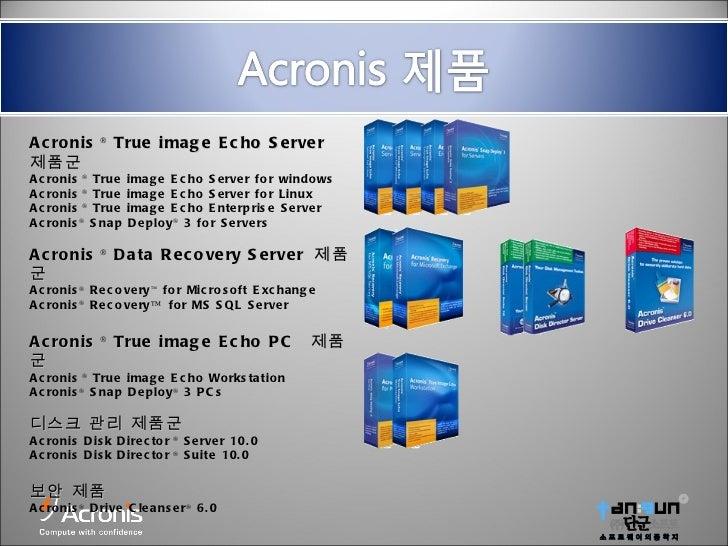Acronis True Image Echo Server Crack
