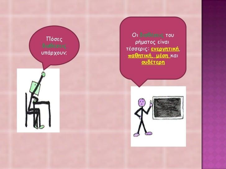 Πόσες  διαθέσεις  υπάρχουν; Οι  διαθέσεις  του ρήματος είναι  τέσσερις:  ενεργητική ,  παθητική, μέση  και  ουδέτερη
