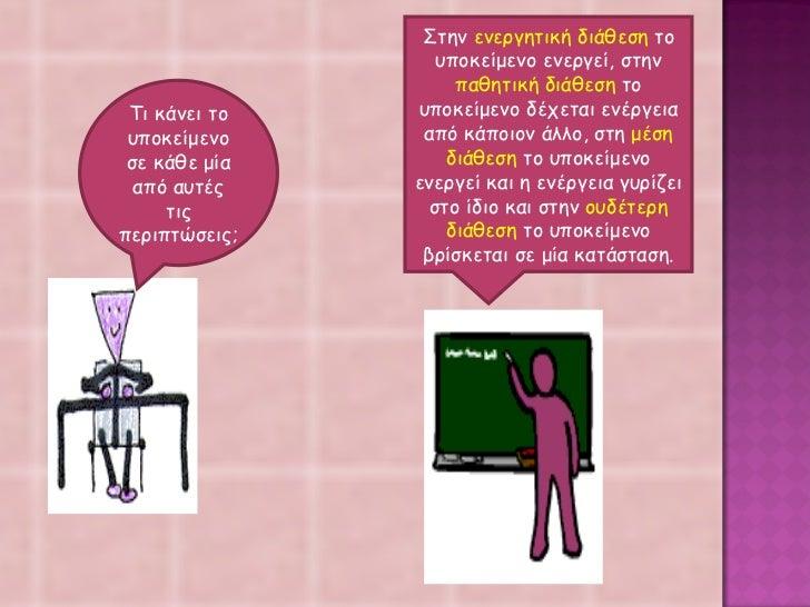 Τι κάνει το υποκείμενο σε κάθε μία από αυτές τις περιπτώσεις; Στην  ενεργητική διάθεση  το υποκείμενο ενεργεί, στην  παθητ...