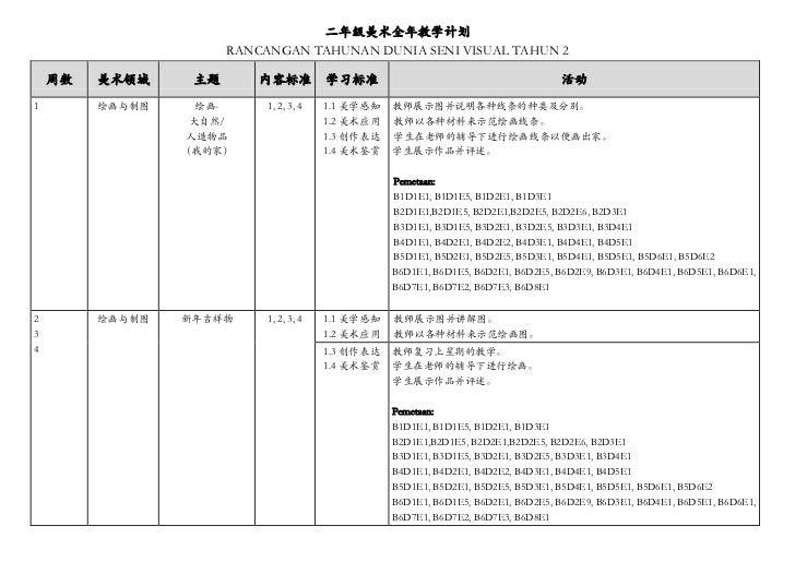 二年级美术全年教学计划                       RANCANGAN TAHUNAN DUNIA SENI VISUAL TAHUN 2    周数   美术领域     主题       内容标准          学习标准...