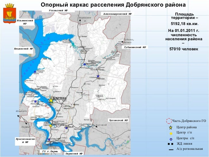Добрянского района Площадь