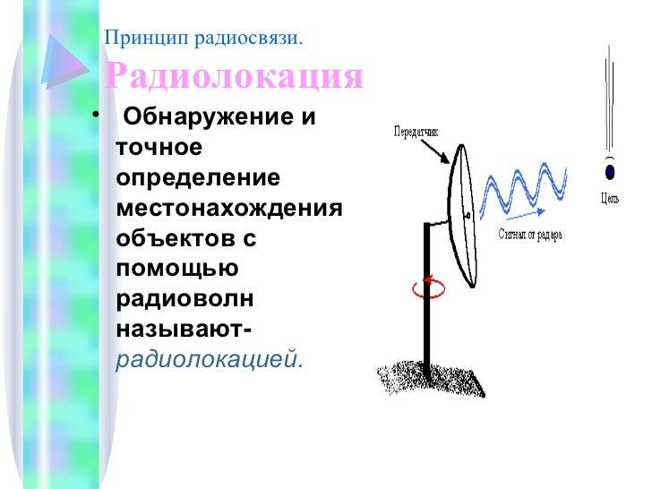 Принцип радиосвязи.