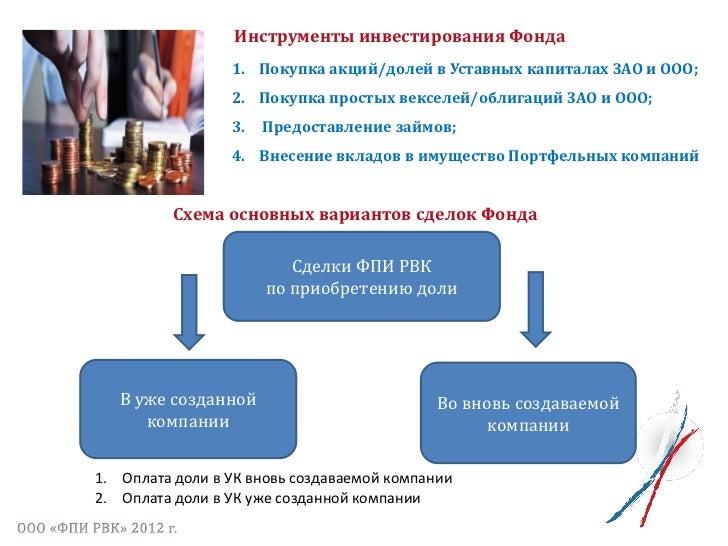 Покупка акций/долей в Уставных