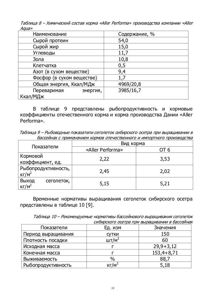 Таблица 8 – Химический состав