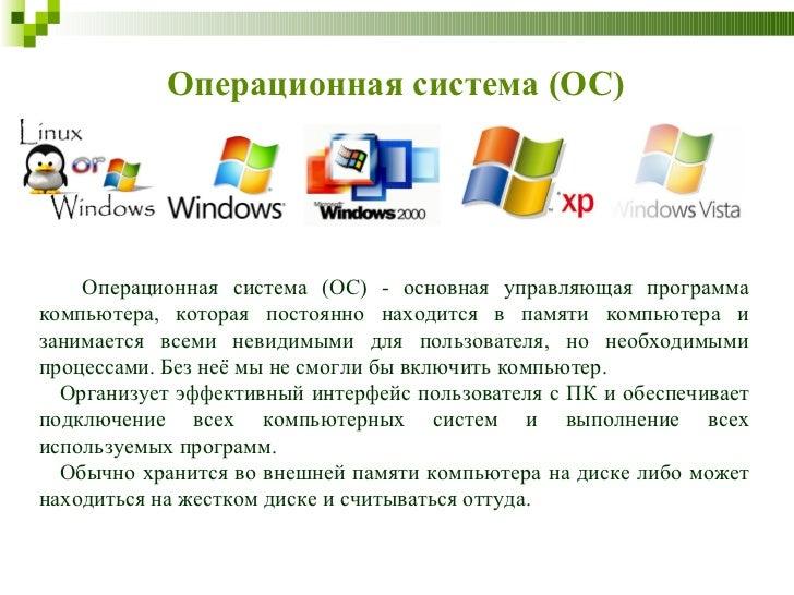 Logo первые операционные системы (cp/m, ms-dos, unix) вели диалог с пользователем на экране текстового дисплея