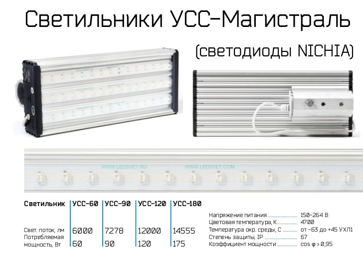 Светильники УСС-Магистраль