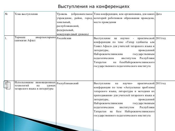 Всероссийском конкурсе эссе подними голову и ты увидишь небо