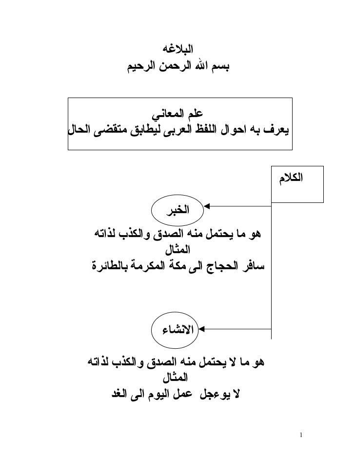البلغه            بسم ال الرحمن الرحيم                علم المعانييعرف به احوال اللفظ العربى ليطابق متقضى الحال    ...