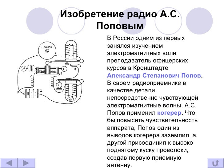 Изобретение радио А.С. Поповым