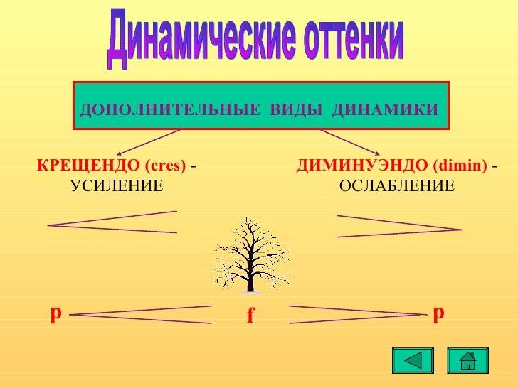 Слово «ЛАД» - славянское.