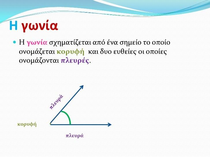 Η γωνία Η γωνύα ςχηματίζεται από ένα ςημείο το οποίο ονομάζεται κορυφό και δυο ευθείεσ οι οποίεσ ονομάζονται πλευρϋσ. κορ...